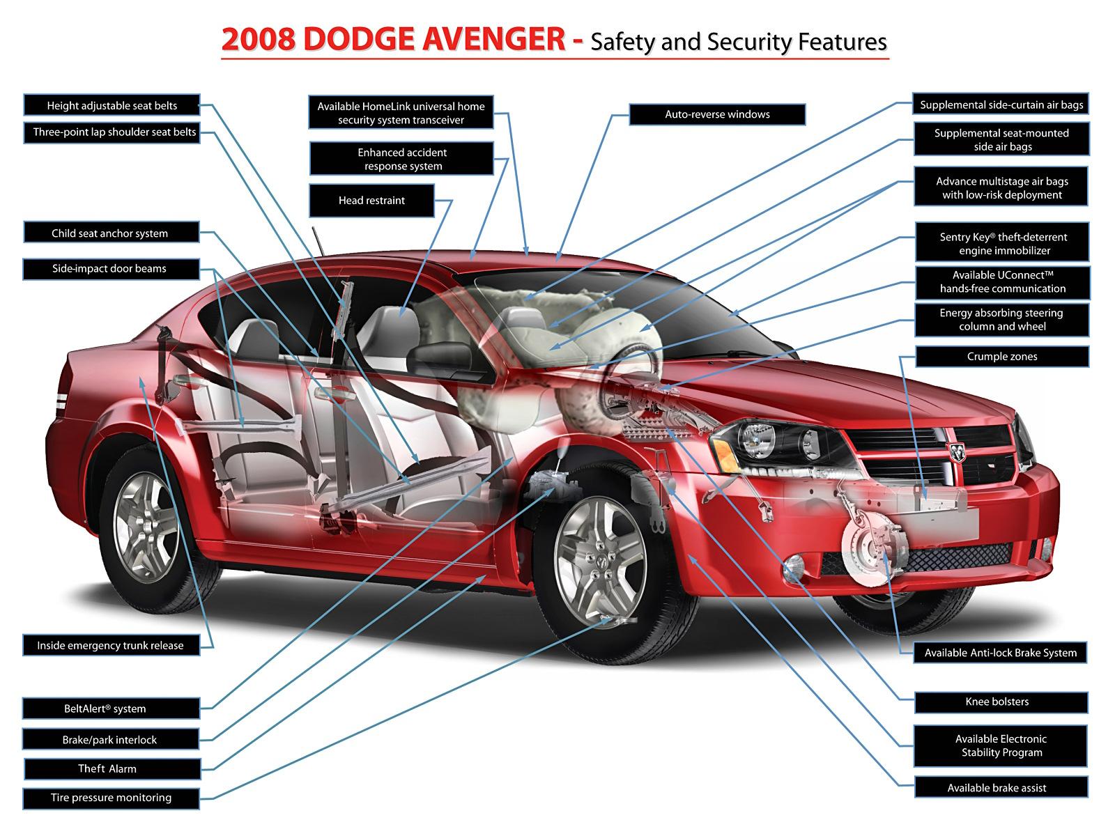 Dodge d25