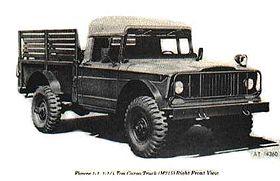 Kaiser m715