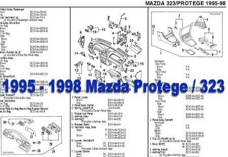 Mazda 1.8