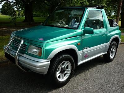 Suzuki forza