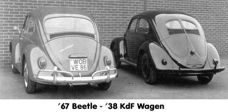 Volkswagen kdf-wagen