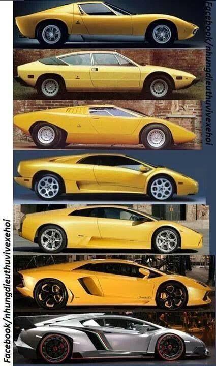 Evolution of the Lamborghini